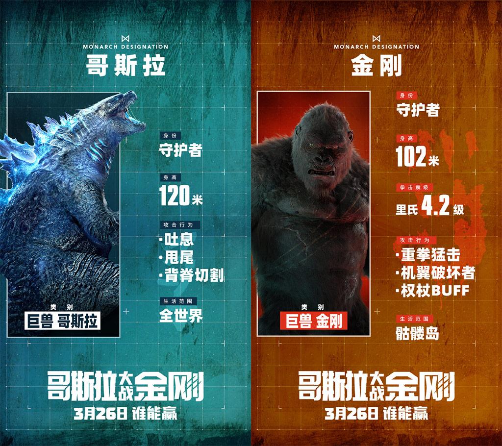 Godzilla vs. Kong profiles